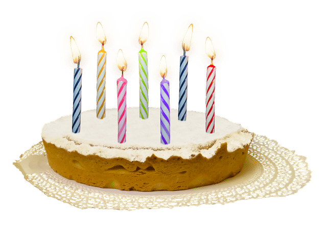 Celebrity Birthdays Quiz